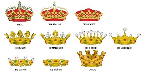 Los t�tulos nobiliarios en Espa�a: �qu� tipos hay y c�mo se conceden?