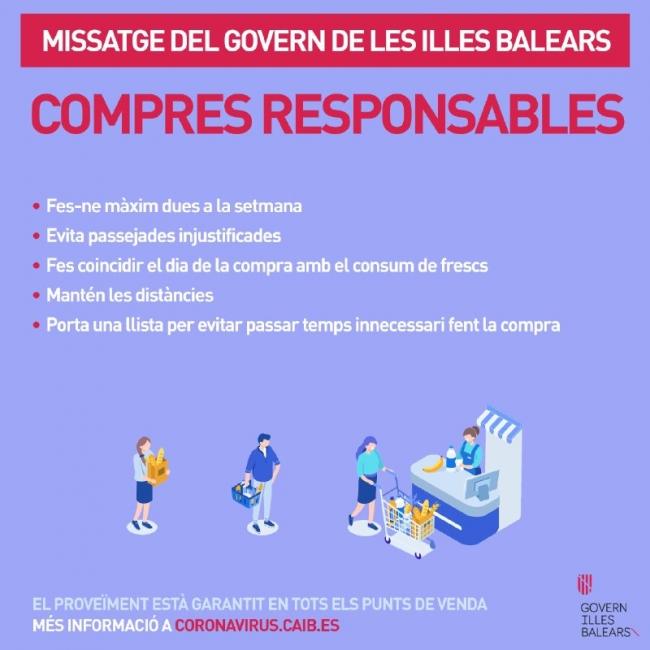 El Govern Balear pide planificar la compra de alimentos esta Semana Santa para evitar aglomeraciones y prevenir contagios