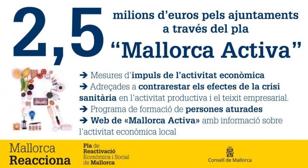 El Consell impulsa la actividad económica de los ayuntamientos a través del programa «Mallorca Activa» dotado con 2,5 millones de euros