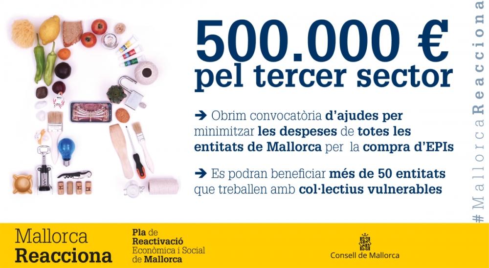 El IMAS subvencionará con 500.000 € la compra de EPIs