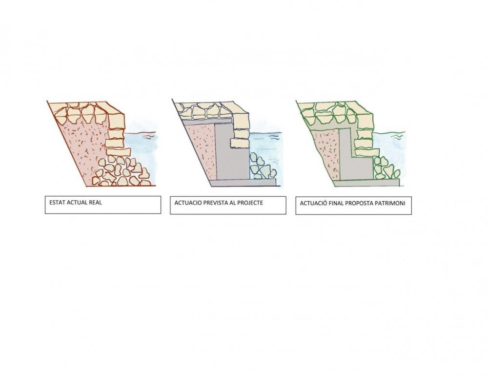 El equipo de asistencia arqueológica de las obras del puerto de Portocolom presenta la propuesta de protocolo de actuación